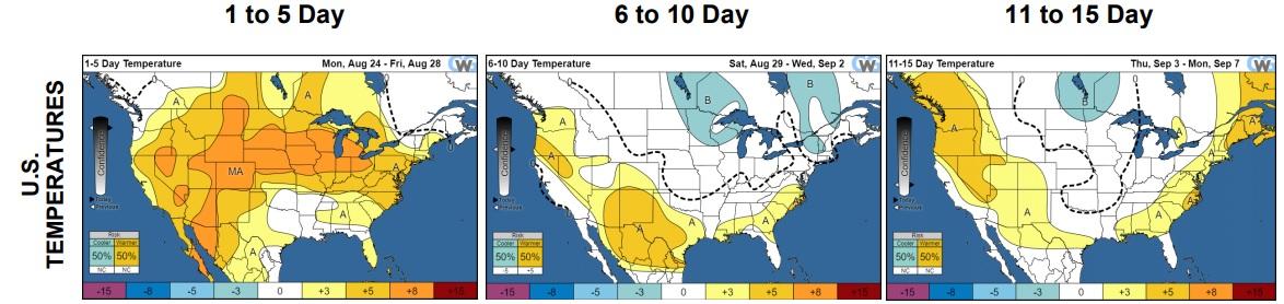 Clima nos EUA