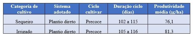 Artigo Cesb - Imagem 2