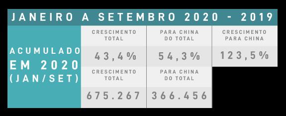 abcs suinocultura outubro 2020