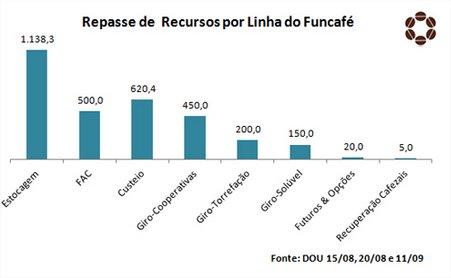 CNC - Gráfico 5