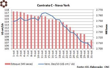 CNC Gráfico 1