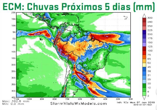 Clima ARC