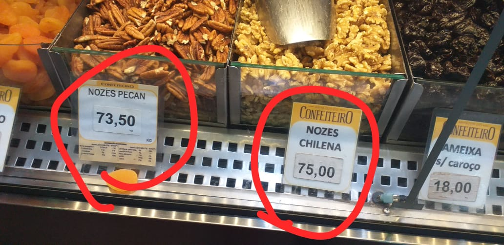 Mercado de Noz-pecan
