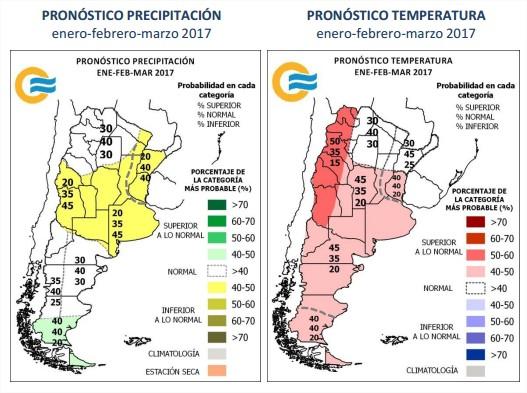 SMN Argentina - Mapas Trimestrais