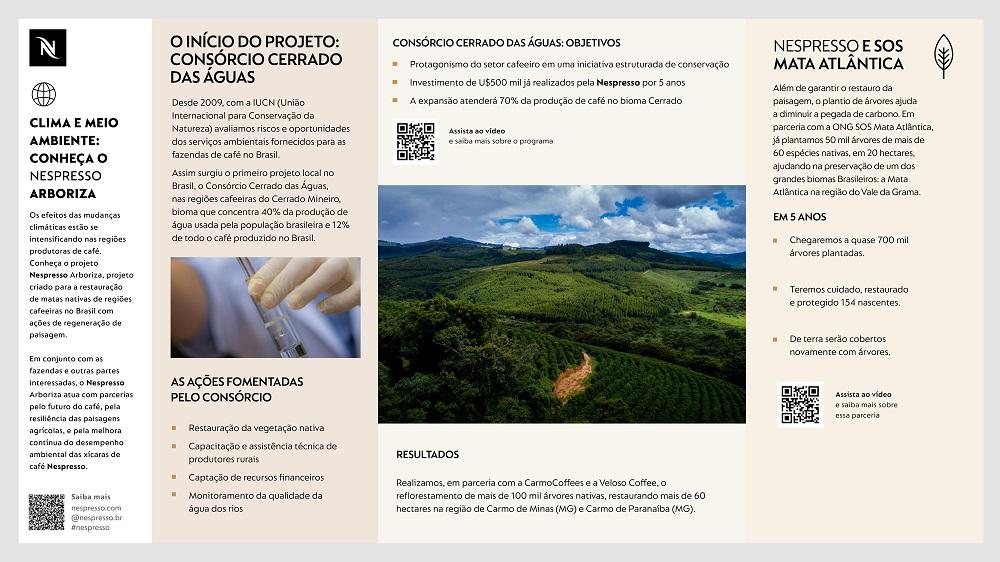 nespresso- clima e meio ambiente