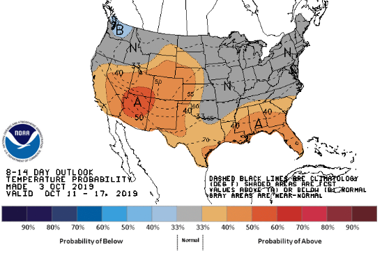 Clima EUA 8 a 14 dias