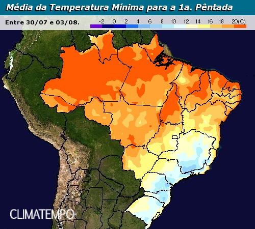 Média da temperatura mínima para a 1ª pêntada