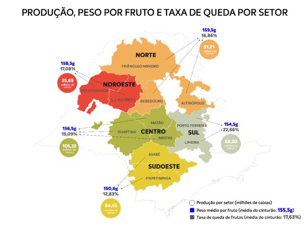 mapa fundecitrus reestimativa safra laranja