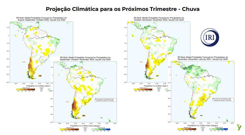 Projeção Climática para os Próximos Trimestre - Chuva