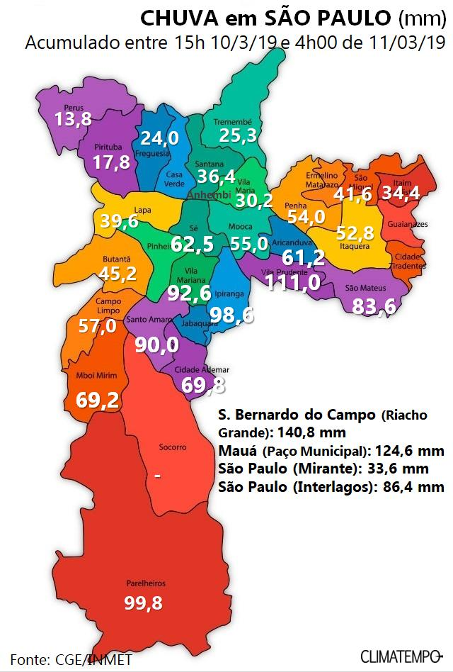 Volume de chuva sobre São Paulo entre 10 e 11 de março de 2019 - Fonte: Climatempo