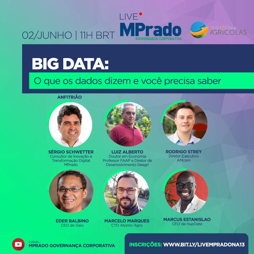 live big data