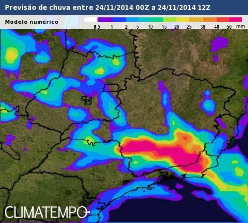 Climatempo 2