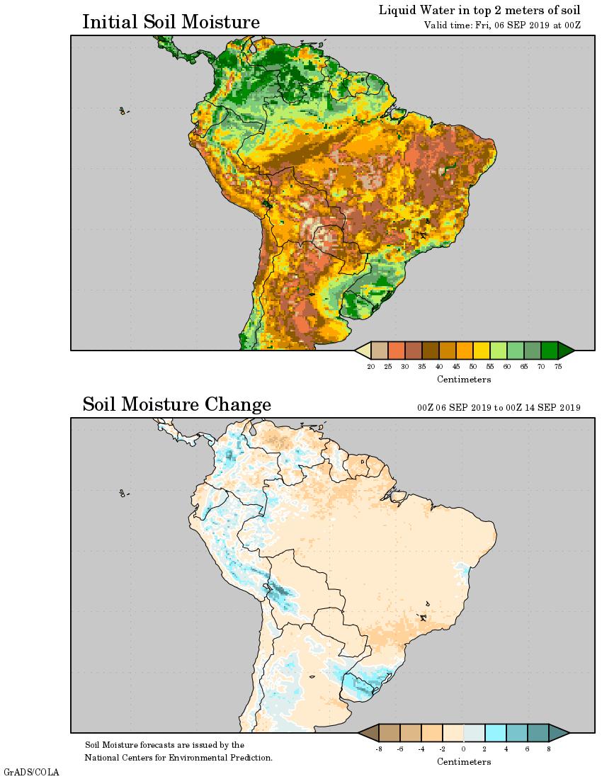 Mapa de umidade no solo por profundidade em centímetros no Brasil: Fonte: COLA/NOAA