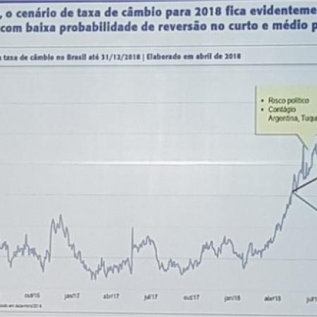 Palestra Anderson Galvão - Céleres - Top Farmers