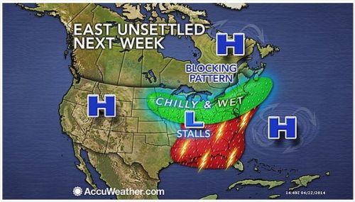 Chuva no Meio-Oeste - Mapa: Accuweather