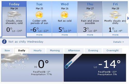 Previsão do Tempo - Minneapolis/MN