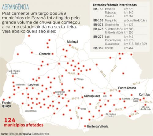 Chuvas no PR Mapa