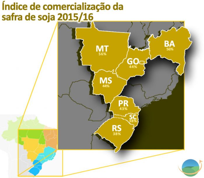 Mapa - Índice de comercialização da safra de soja 2015/16