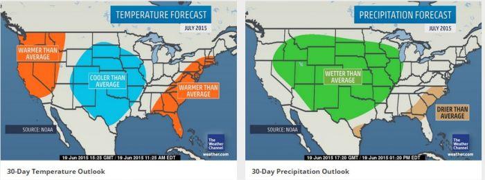 EUA - Previsão para 30 dias - Fontes: NOAA e Weather Channel