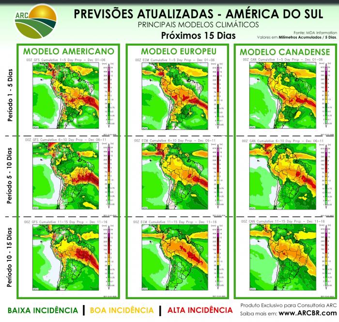 Clima 9 mapas 15 dias - AGR