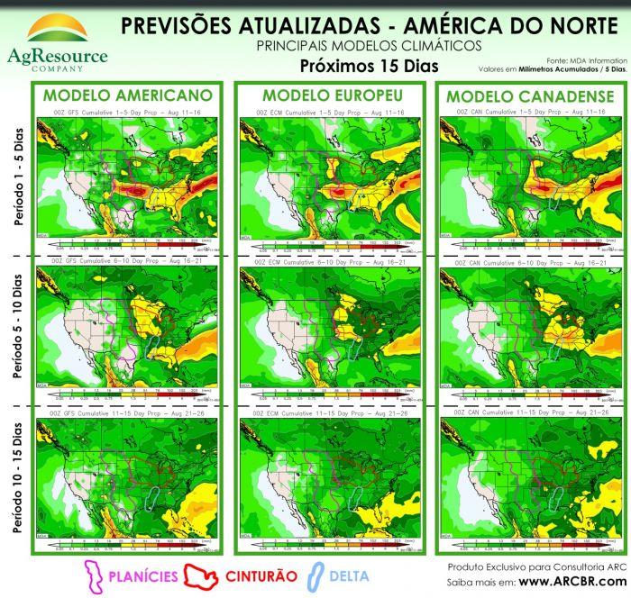Clima EUA - AGR
