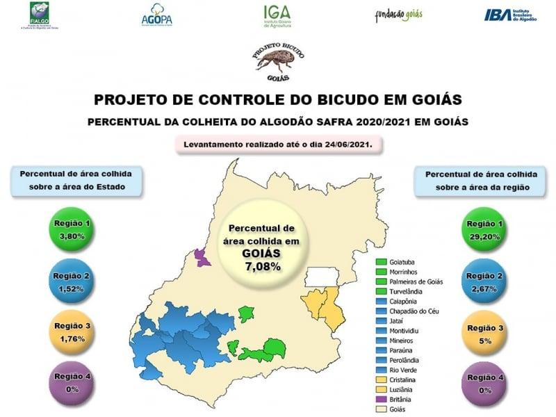 colheita_algodão_goias_agopa_30_06_2021